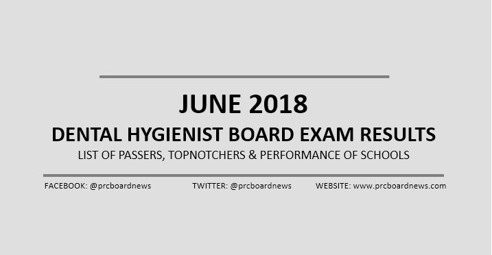 Results June 2018 Dental Hygienist board exam passers list, topnotchers