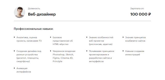 Резюме вебдизайнера