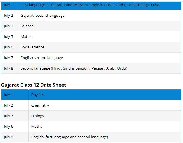 GSEB Time Table 2021