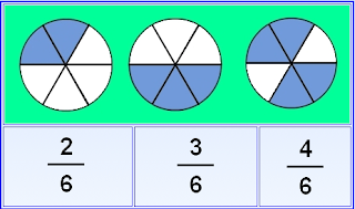 http://roble.pntic.mec.es/~jblesa/matematicas/temas/4/unidad3/uni3.htm