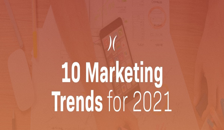 10 Marketing Trends for 2021 #infographic