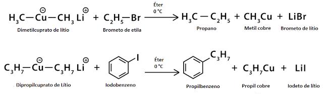 exemplos reaçao reagente gilman