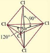 bentuk senyawa SbCl5