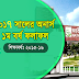 Honours 1st Year Result 2017- www.nu.edu.bd/results