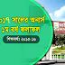 Honours 1st Year Result 2017- www.nu.edu.bd/results