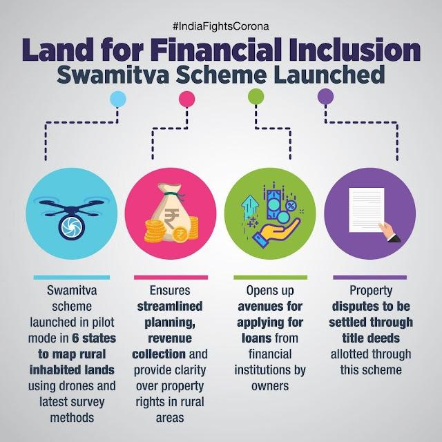 PM Swamitva yojana objectives