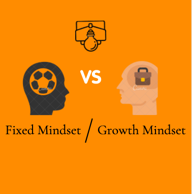 growth mindset versus growth mindset