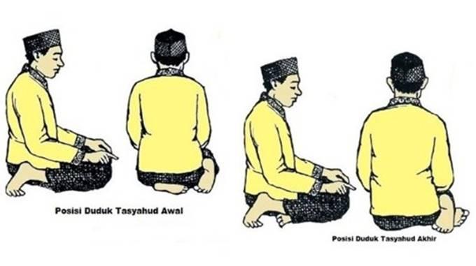 Doa Tahiyat Akhir Lengkap Sesuai Sunnah