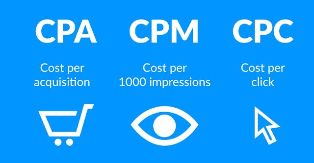 CPM CTR CPC dan RPM pada adsense