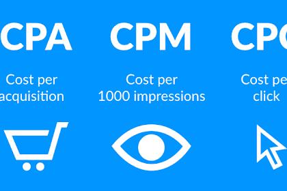 pengertian CPM CTR CPC dan RPM pada adsense