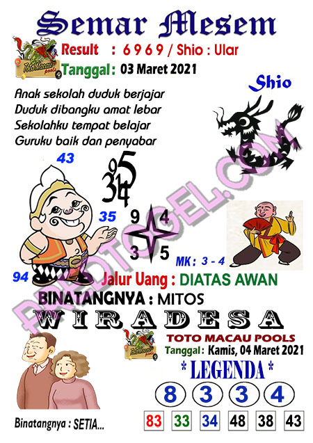 Syair Semar Mesem Toto Macau Kamis 04 Maret 2021