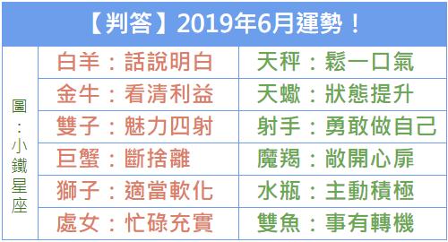 【判答】2019年6月運勢! 12星座大夢初醒的新一輪重生