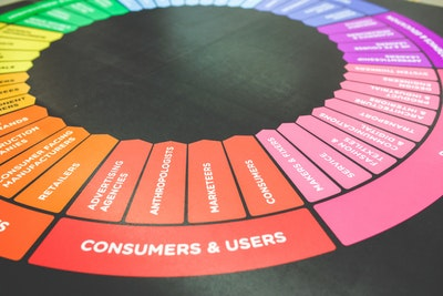 marketing campaign, seo, Marketing, sales