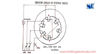 Working Principle Of Stepper Motor