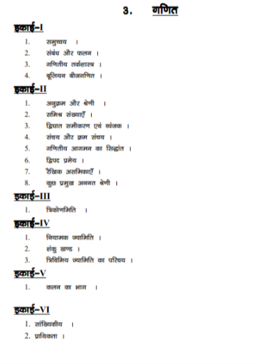 Bihar Police Math Syllabus 2018