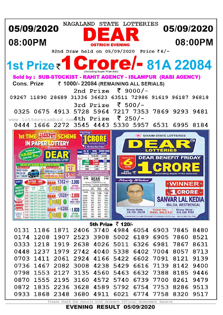 Nagaland State Lottery Sambad 05-09-2020 Today Result 8 PM
