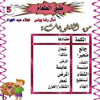 مذكرة شرح قصة طبق الطعام منهج الصف الثالث الابتدائي الجديد لغة عربية ترم اول 2021