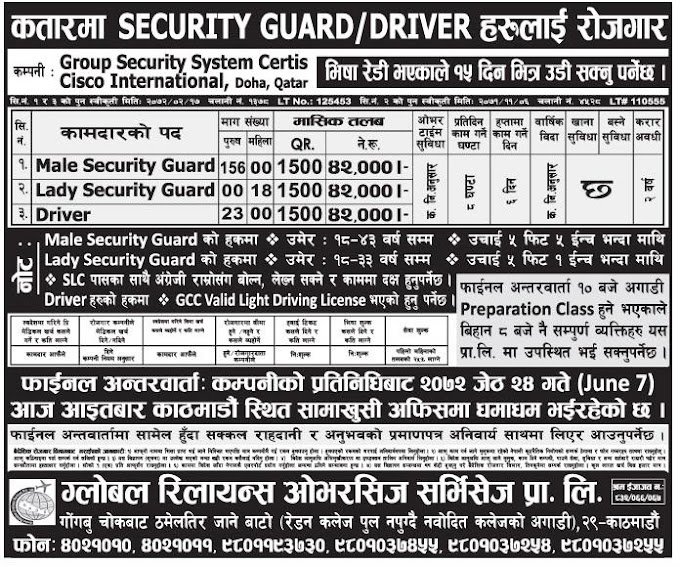 174 Job Vacancies in Security Guard for male and Females in Qatar, Salary Rs 42,000