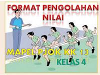 Format Pengolahan Nilai Mapel PJOK Kelas 4 KK-13 ( Guru Nusantara )