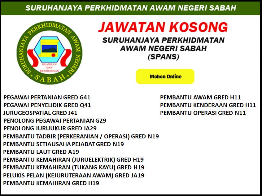 Minima Pmr Pt3 Layak Memohon Pelbagai Jawatan Kosong Terkini Di Suruhanjaya Perkhidmatan Awam Negeri Sabah Mohon Sebelum 10 September 2020 Sabahup2date