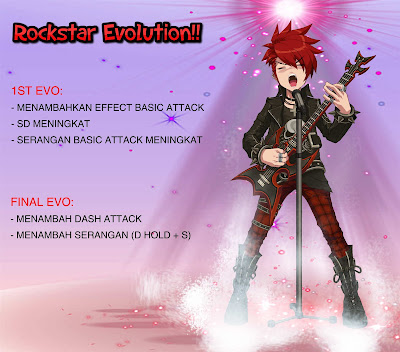 Rock Star Evolution Lost Saga Indonesia