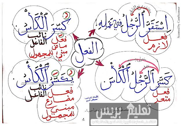 ملخصات مختصرة لقواعد اللغة العربية مكتوبة باليد