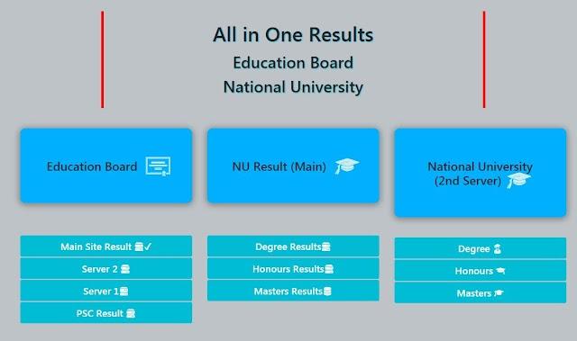 jsc result 2020 marksheet