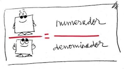 http://catlim.netau.net/bartolome_fraccions_pri3_mat/bartolome-tasca5.html