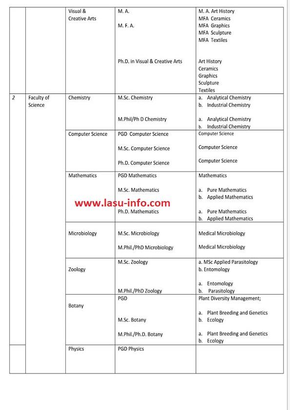 FULAFIA Approved Postgraduate Courses 2020/2021 [PGD, MSc & PhD]