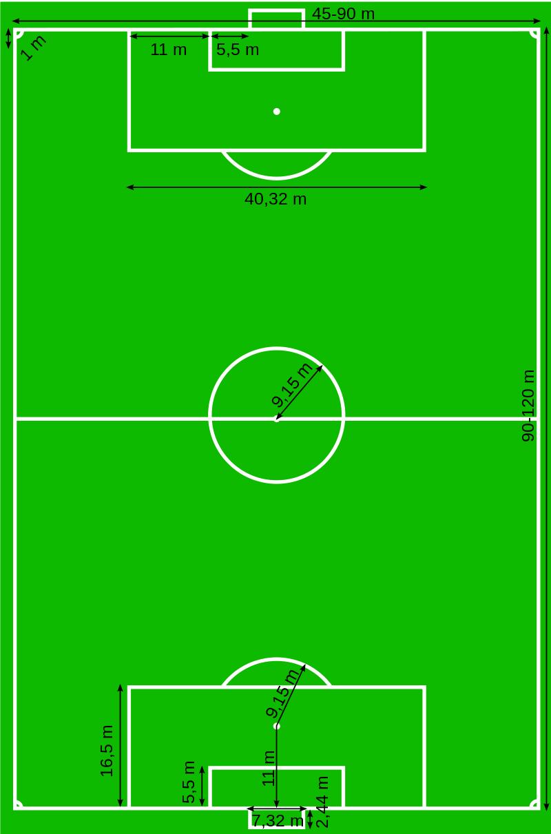 Ukuran atau Saiz Padang Bola Sepak