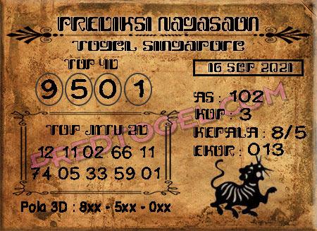 Pred Nagasaon SGP45 Kamis 16 September 2021