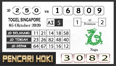 Prediksi Pencari Hoki SGP 45 Senin 05 Oktober 2020