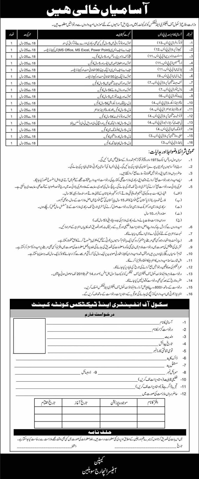 Today Jobs In Ministry Of Defence School Of Infentary And Tactics Quetta Cantt