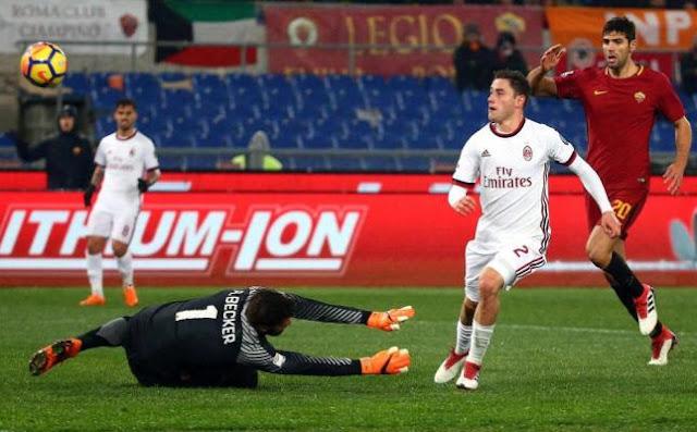 Roma 0 vs 2 Milan 2018
