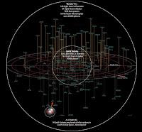 http://alienexplorations.blogspot.com/2010/01/galactic-geography-zeta-reticuli.html