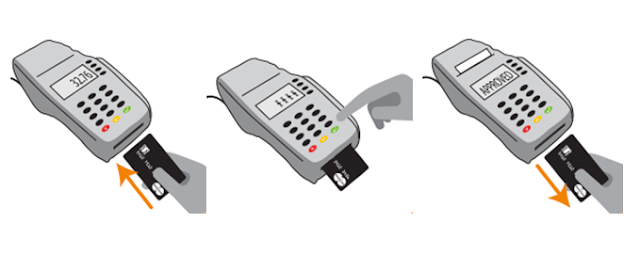 How to use EMV chip cards