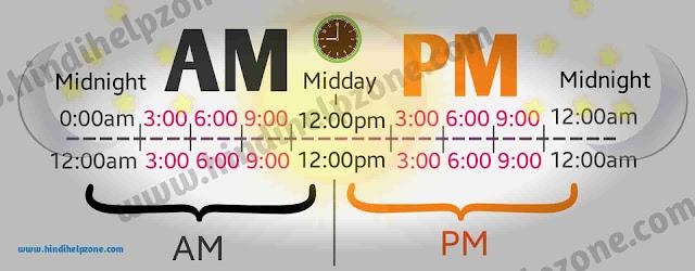 AM और PM का मतलब क्या होता है | AM and PM full form in hindi