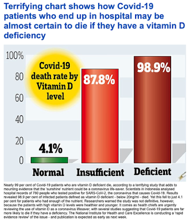 vitamin%2Bd%2Bdeficiency%2Bseverity%2Bde