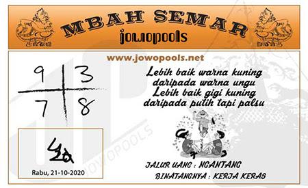 Mbah Semar SDY Rabu 21 Oktober 2020