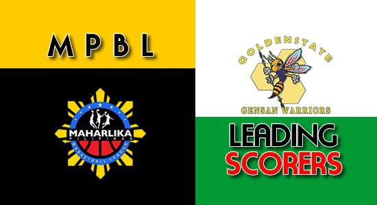 LIST: Scores per game General Santos Warriors 2018 MPBL Anta Datu Cup