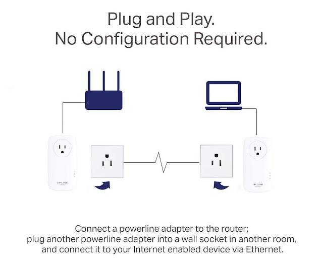 TP-Link 2-Port Powerline Adapter