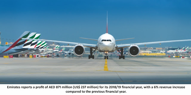 Emirates Group Announces 2018-19 results - Group records 31st consecutive year of profit of AED 2.3 billion (US$ 631 million)