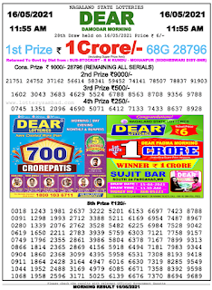 Nagaland State DEAR GANGA Lottery Result 17/05/2021 Today 11:55 AM Morning