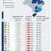 14 Estados pretendem vacinar todos os adultos até outubro, realidade que inclui o RN