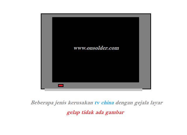 Kumpulan Kerusakan TV China layar gelap tidak ada gambar