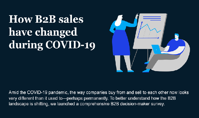 How B2B sales have changed during COVID-19 #infographic