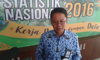 September 2016 Kota Mamuju Inflasi 0,32 Persen,