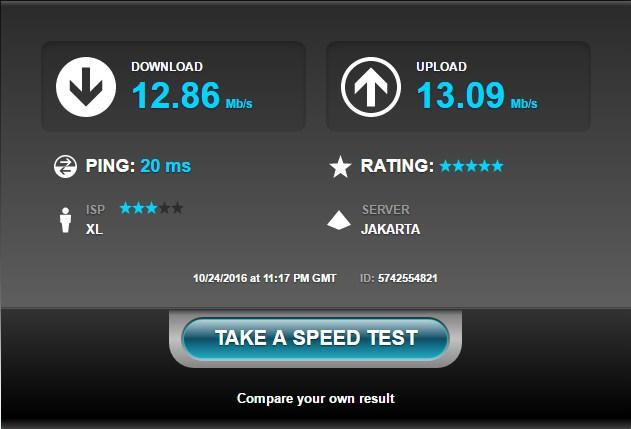 Tes Kecepatan Download dan Upload di Bandung