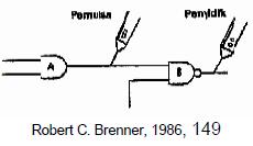 Gambar 5.28: Letakkan Probe pada Keluaran Gerbang NAND dan Pemulsa pada Keluaran Gerbang AND