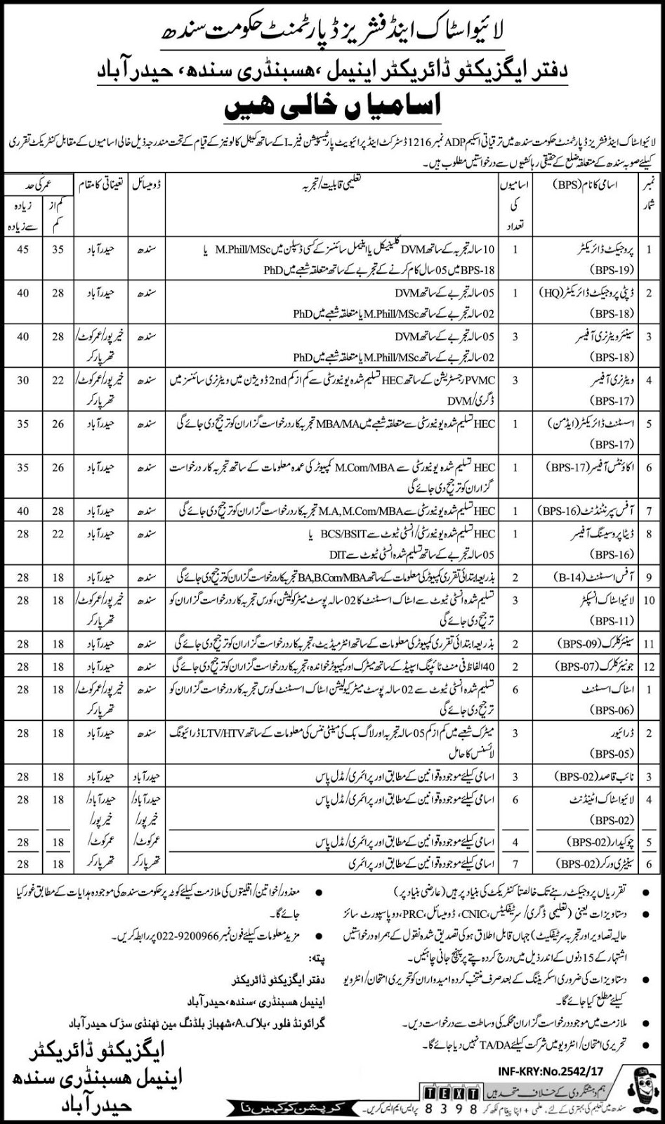 Livestock And Fisheries Department jobs in Sindh 11 may 2017